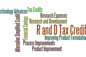 Research & Development Tax Credits - a well-kept secret?
