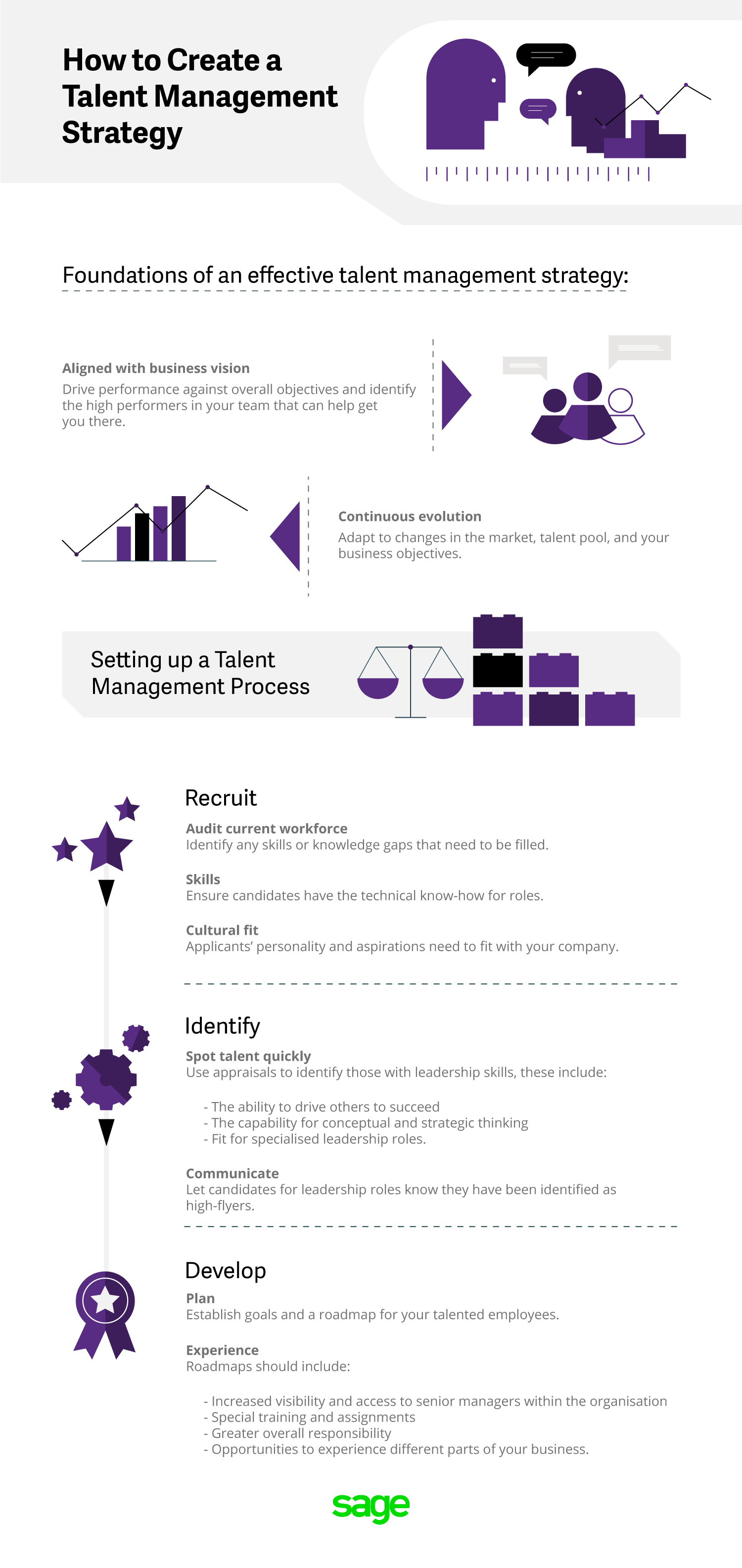 talent management in business